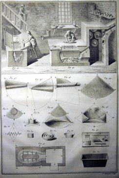 L'art du chapelier - Abbé NOLLET- Planche 1