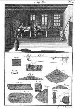 L'art du chapelier - Abbé NOLLET - Planche 3